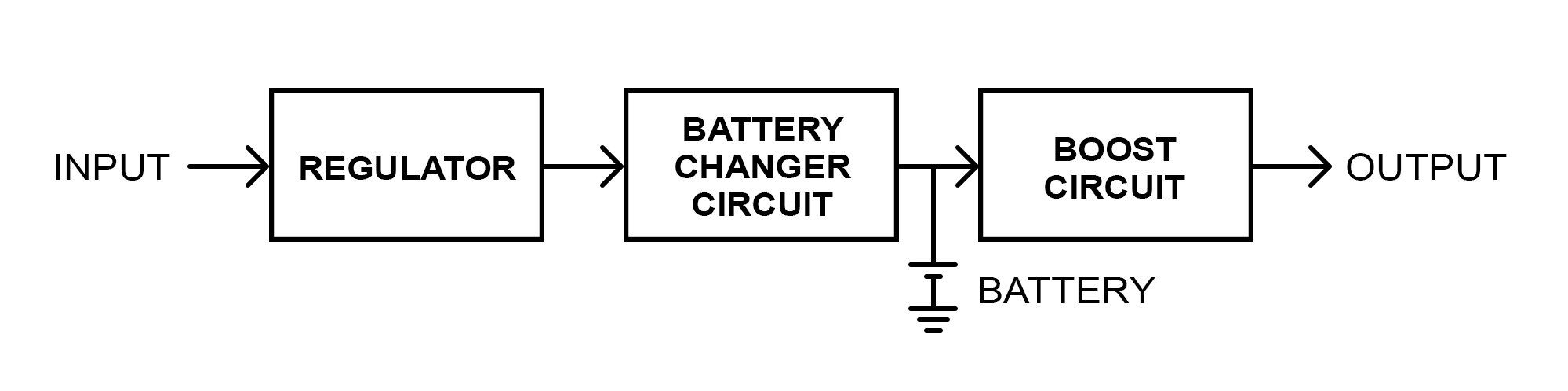 Raspberry_Pi_Lithium_Batteries_DP_MP_image1.jpg