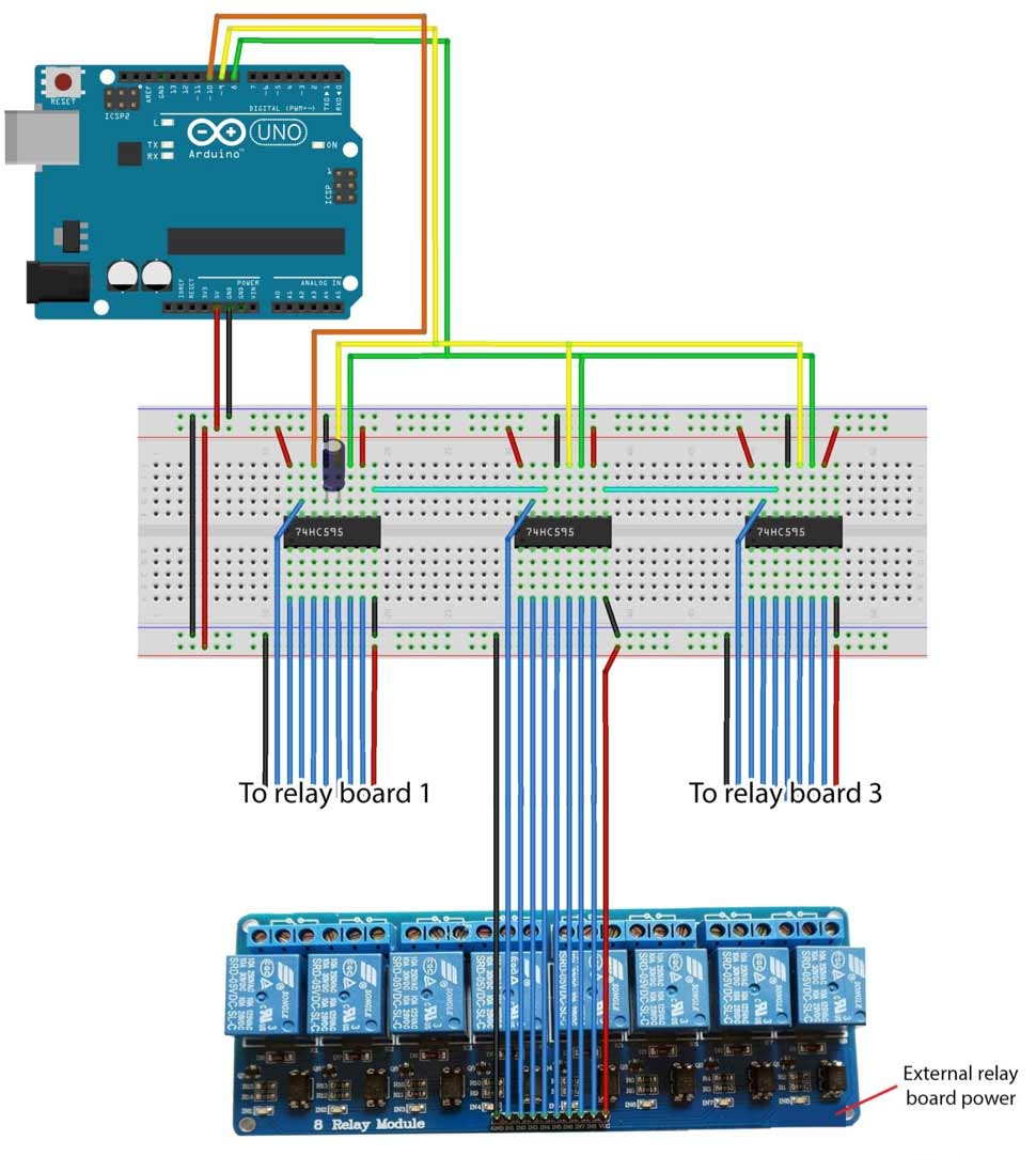 the lights are connected to the relays on the relay boards the three 74hc595s are used to control the relays three bytes are used to store the light