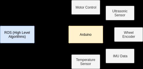 Arduino _Robot_AK_MP_image1.png