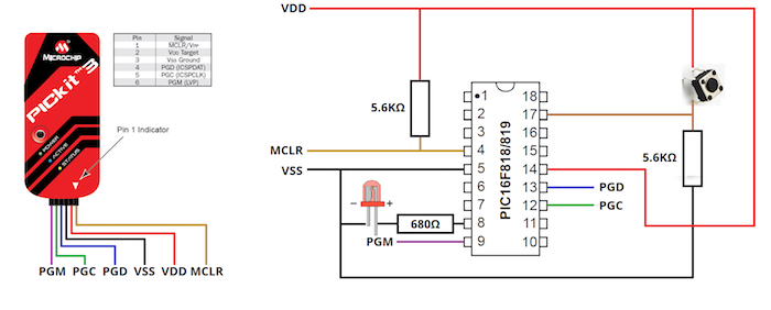 How to Get Started With PIC Microcontrollers: The ADC and