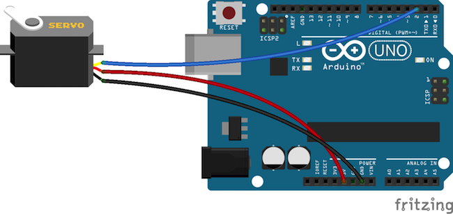 How To Control A Servo Motor With Machine Learning And