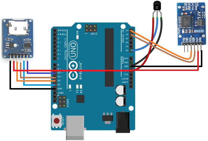 How to Make an Arduino Temperature Data Logger | Arduino | Maker Pro
