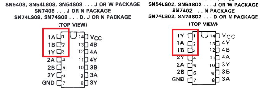 IC pin diagram comparison
