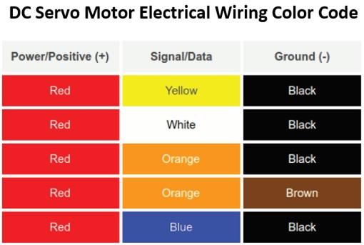 DC servo motor electrical wiring chart.