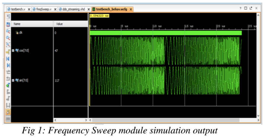 How to Generate a Frequency Sweep in XILINX DDS IP COREv6 0 | Custom