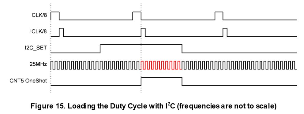figure 15.jpg