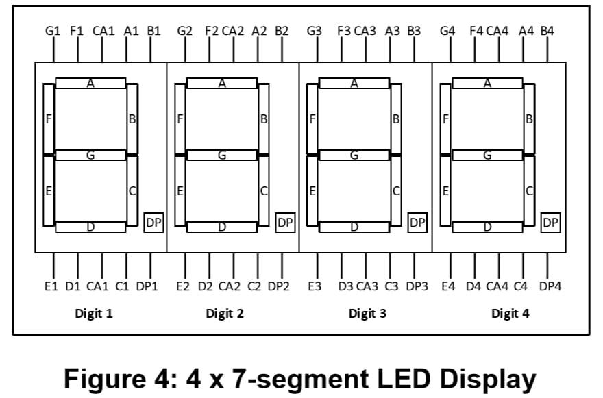 Figure 4 4 x 7-segment LED Display.jpg