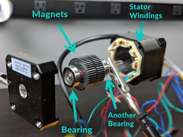 parts of a stepper motor