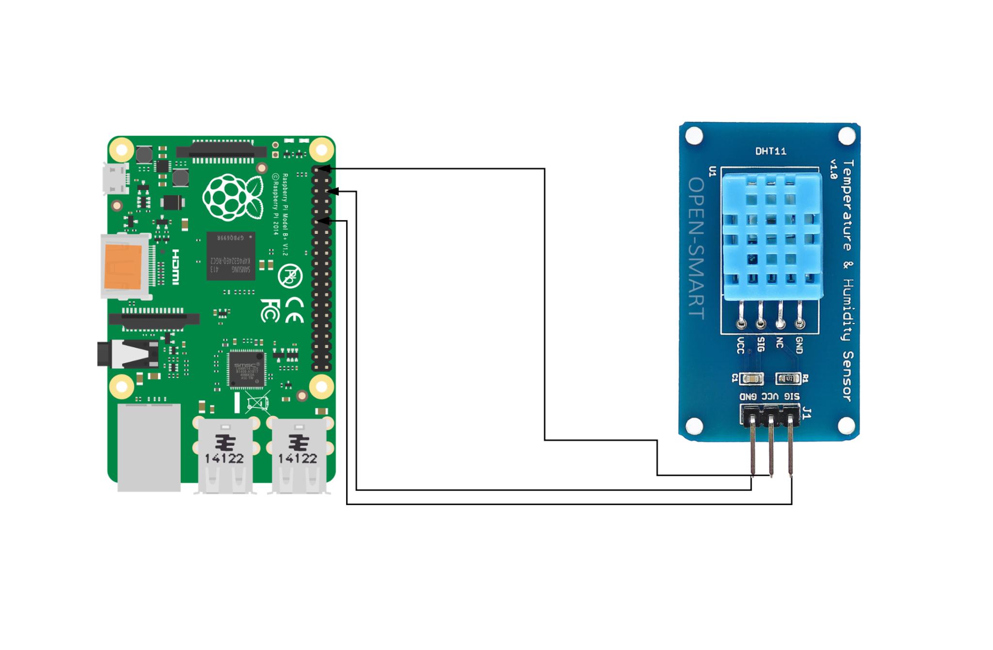 Raspberry pi 3 Model B IoT Tutorial Connecting DHT11