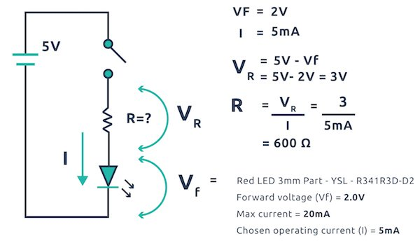 Ohm's law for makers_led example.jpg