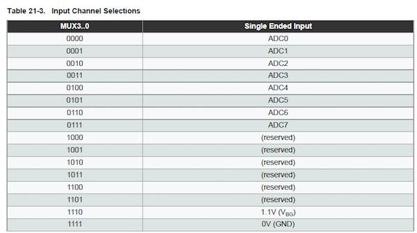 AVR_MCU_ADC_figure8.jpg