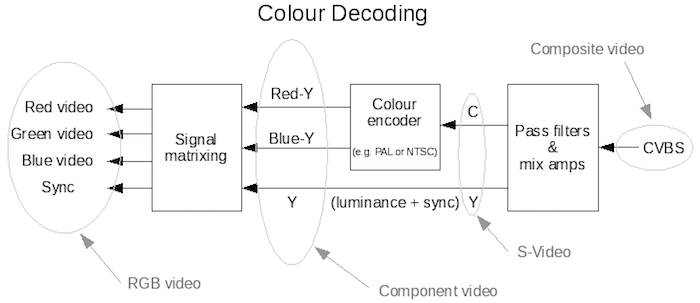 video-decoding-diagram.png