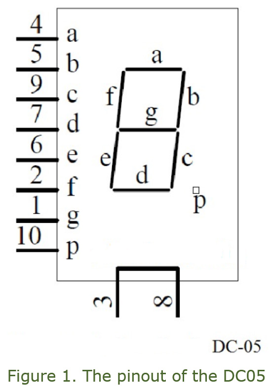 Figure 1. The pinout of the DC05.jpg