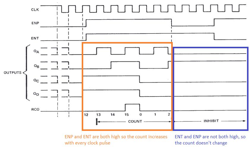 Timing_Diagram_DH_MP_image3.png