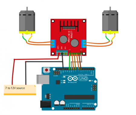 Learn How to Control a DC Motor Using Wekinator and an Arduino
