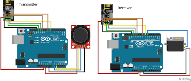 How to Control a Servo Motor Using Arduino UNO, a Joystick Module