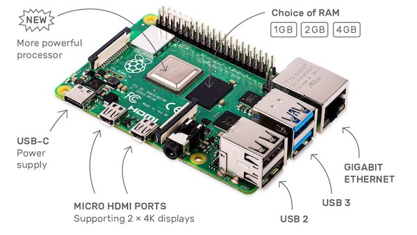 pi 4 features
