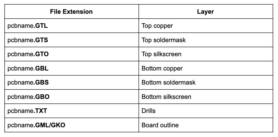 Barebones_PCB_MP_table.png