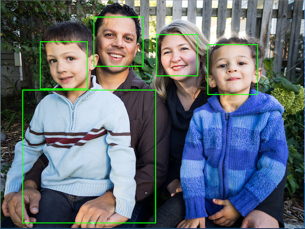 Enable Face Detection Using Python and the Anaconda Platform