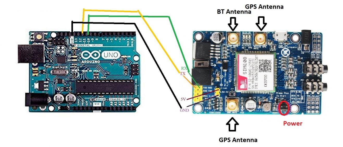 Build a Car Tracking System with the SIM808 Module | Arduino