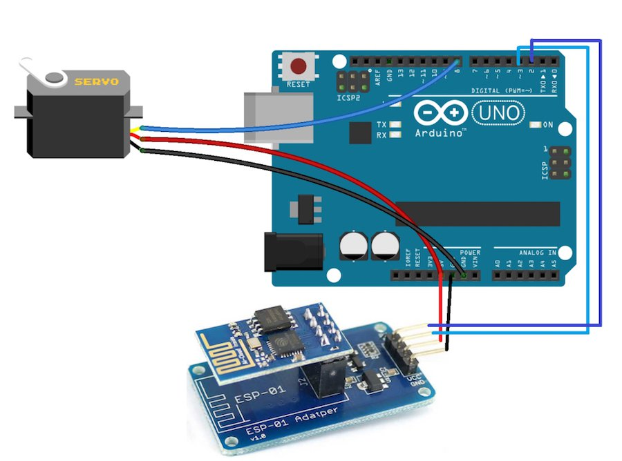 How To Make A Web Controlled Servo With Arduino And