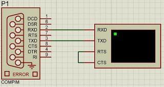 Virtual GPS Engine for simulation in Proteus | Custom