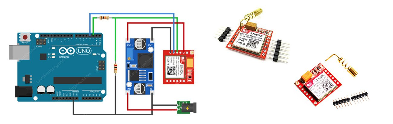 SIM800L GSM/GPRS Module Easy AT Commands | Arduino | Maker Pro