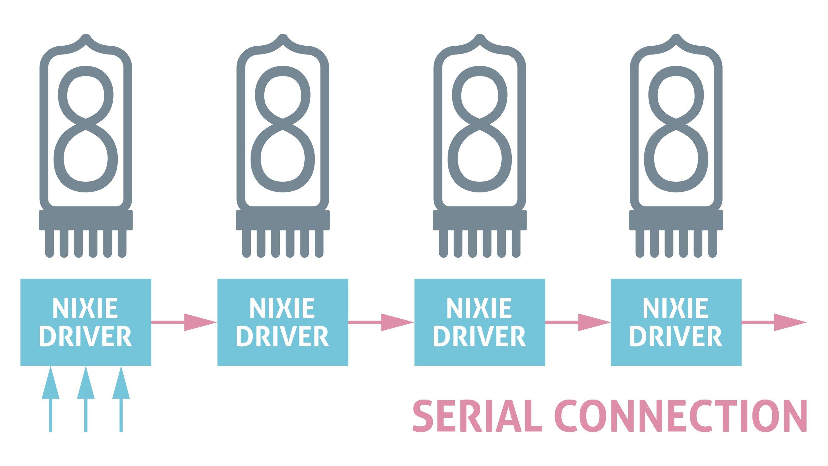diagram-nixie-tube-driver.jpg