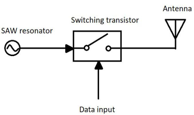 Doorbell RF transmitter.jpg