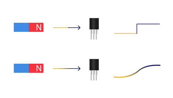 Digital vs analog hall effect sensors