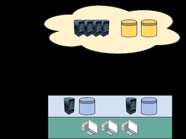 cloud vs edge computing