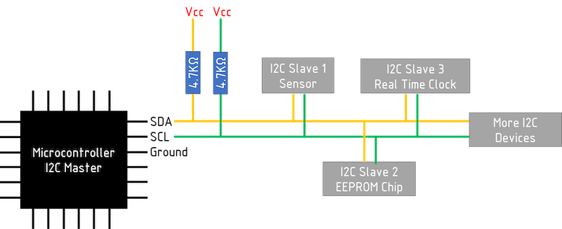 I2C example Circuit.png