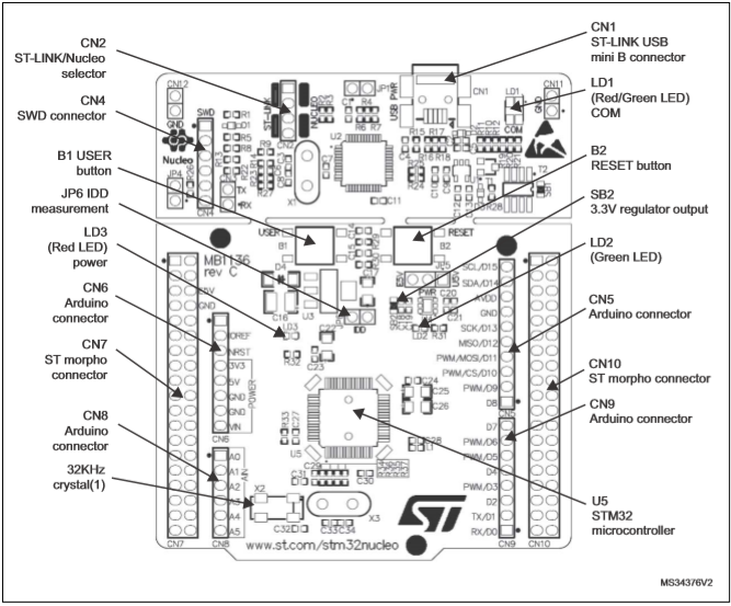 STM32_Nucleo_EP_MPimage2.png