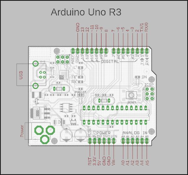 arduino uno R3 schematic
