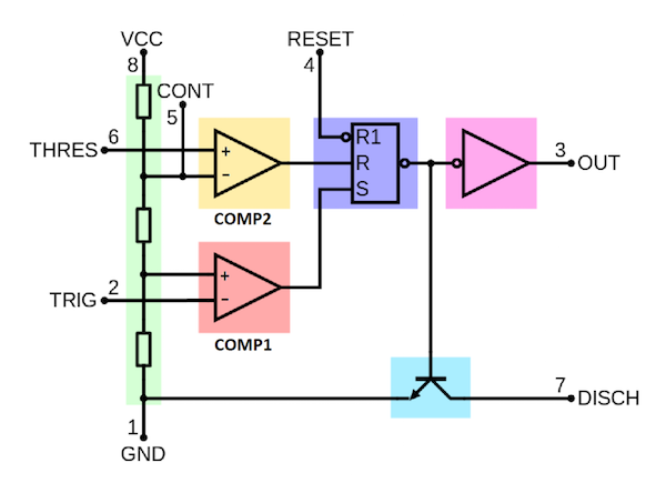 internal schematic of the 555 IC