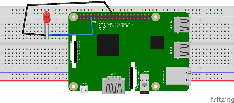 How to Make Your First Python Programs for Raspberry Pi