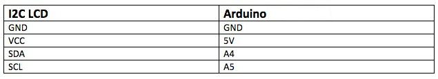 arduino i2c连接指纹sensor.jpg