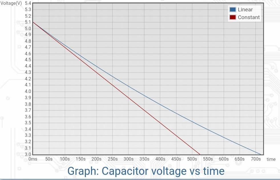 Build_Supercapacitor_DP_MP_image4.jpg