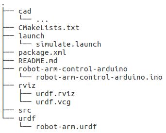Robotic_Arm_AK_MP_image2.png