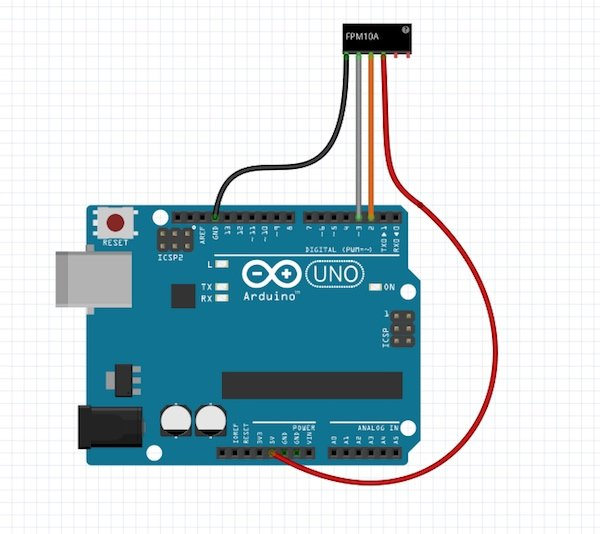 How to Make Your Own Fingerprint Scanner With Arduino UNO
