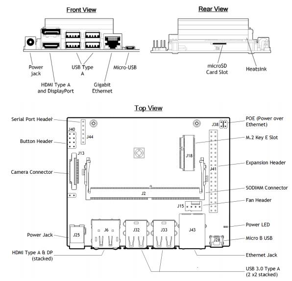 Jetson Nano pinout diagram.