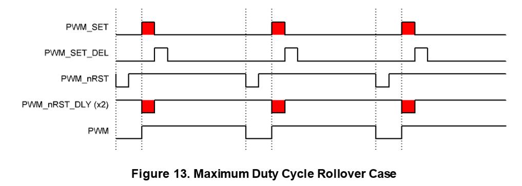figure 13.jpg