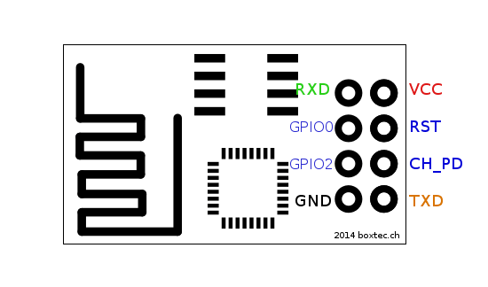 how to program the esp8266 u0026 39 s onboard gpio pins