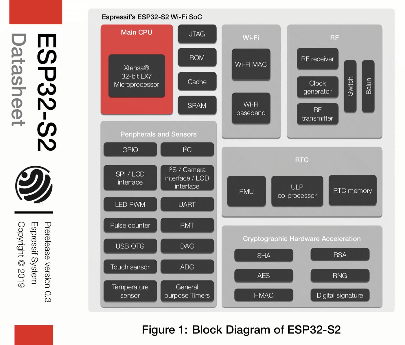 ESP32S2_ESP32_COMPARISON_XP_MP_image2.png