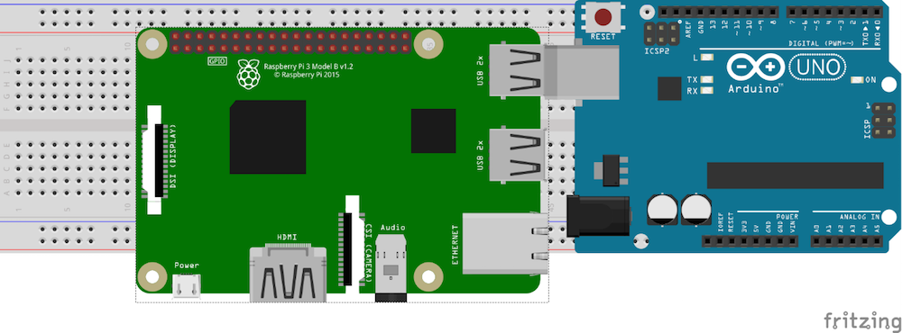 How to connect and interface a raspberry pi with an