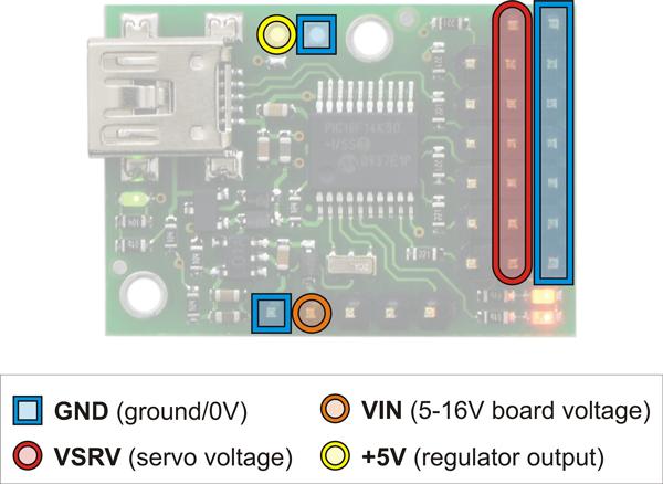 board power and servo power