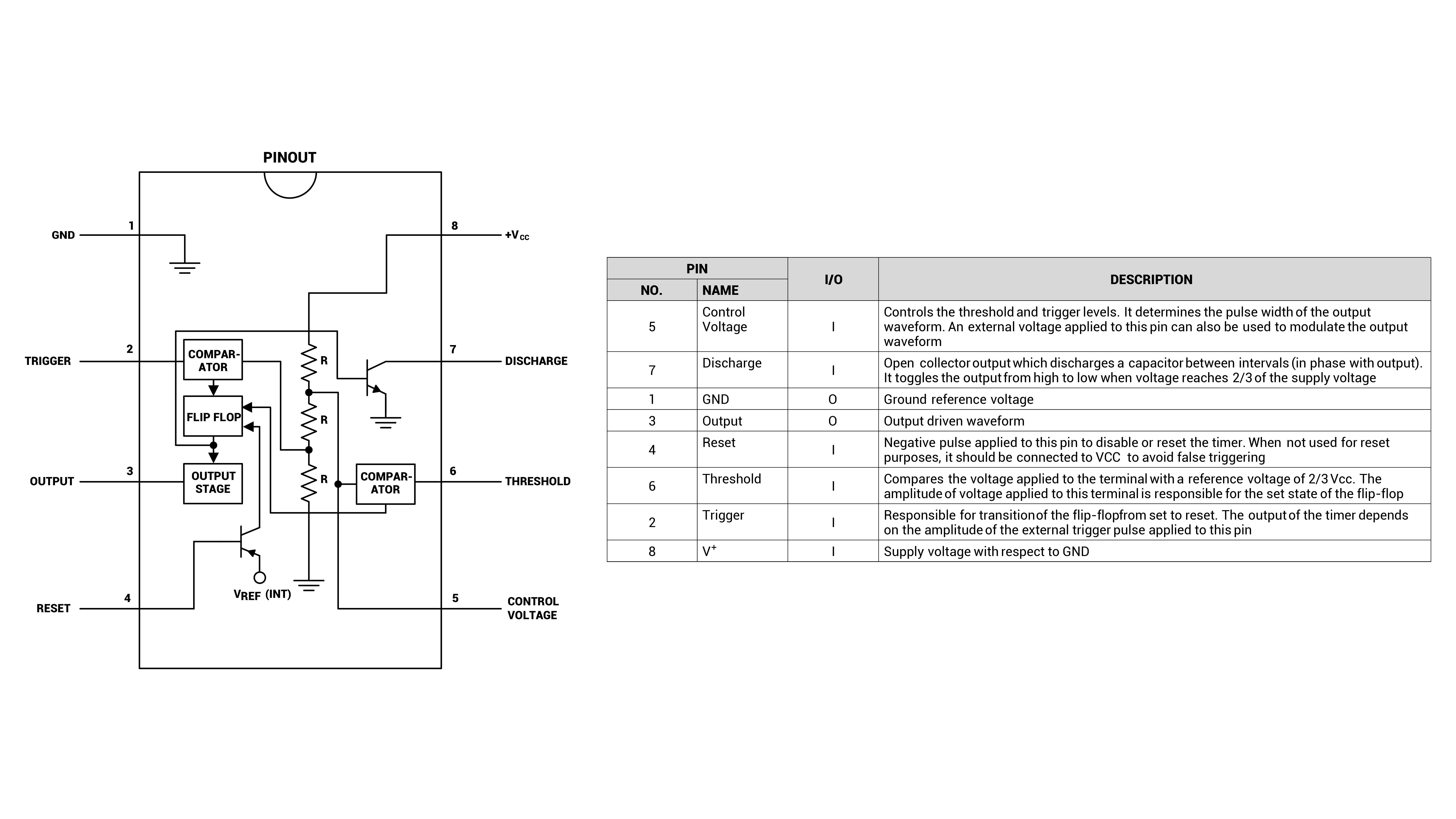 Adjustable 555 Timer Relay Switch | Monostable Multivibrator