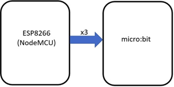 ESP8266_NodeMCUDW__MP_image8.png