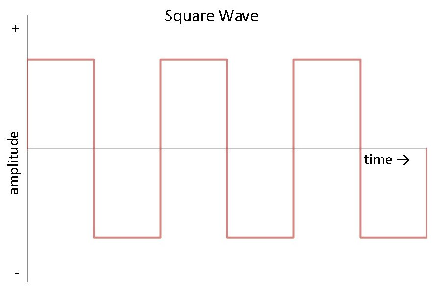 Square-Wave.jpg