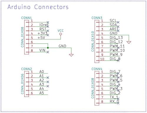 connectors-min.jpg